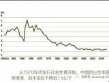 这可能是楼市的大利空:中国停止公布这项重要数据!