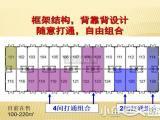 漳州五洲城商铺开发商统一招商统一运营返祖十年一铺养三