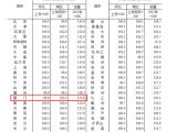 国统局:12月厦门新房环比下跌0.2%,齐乐娱乐网页版环比下跌0.7%