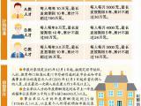 高层次人才住房补贴开始申报 还将对其推出保障性商品房