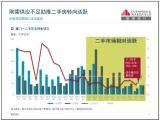 《财富》发布中国企业500强榜单 50强厦门占三席