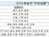 外地职工春节后返厦工作最高补贴300 实行在线申报