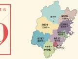 9月福建各地级市房价地图曝光,厦门稳居榜首!